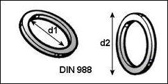 DIN988-75-0.5